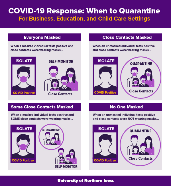 When to quarantine poster